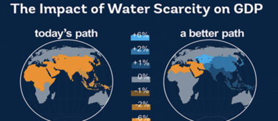 WMO develops water and climate coalition