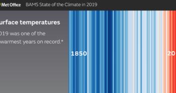 Met Office BAMS (Bulletin of the American Meteorological Society) report