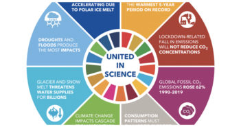 Greenhouse gasses at record levels says WMO